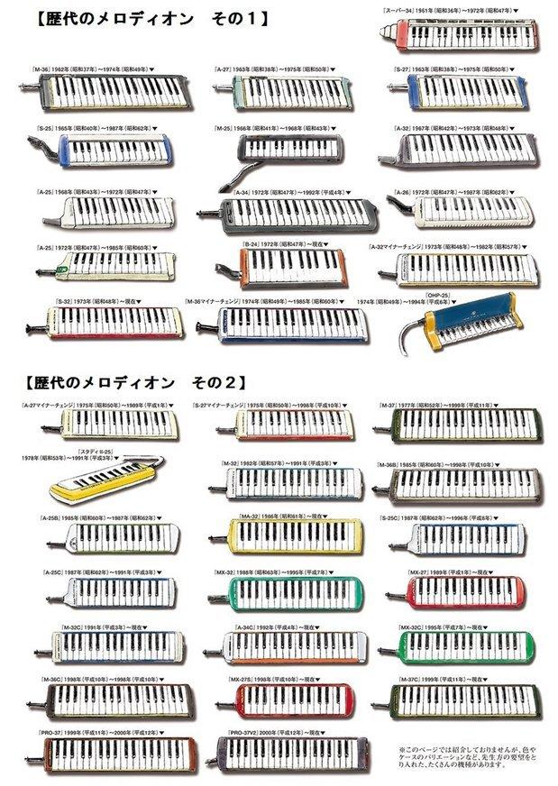 Suzuki melodion melodica chart